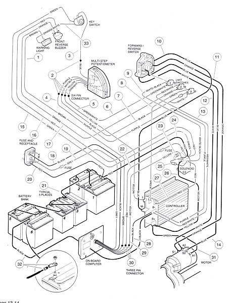 Club Cart Battery Wiring Diagram Club Car Wiring Diagram Image