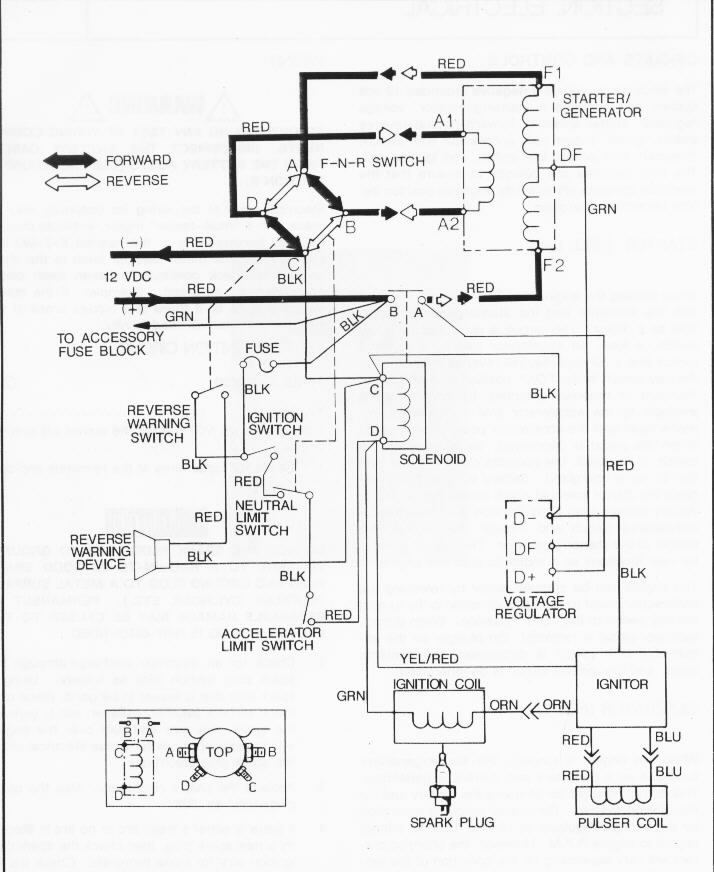 12 volt starter wiring diagram with 3xzju Looking Wireing Diagram 1987 1988 Ezgo Golf on 6fpth Landrover Series 2a Want Wire  meter 12v besides One Wire Alternator Wiring Diagram Tractor further Reverse polarity 12v equipment also Motorcycle Headlight With Single Spdt Relay together with 80300.