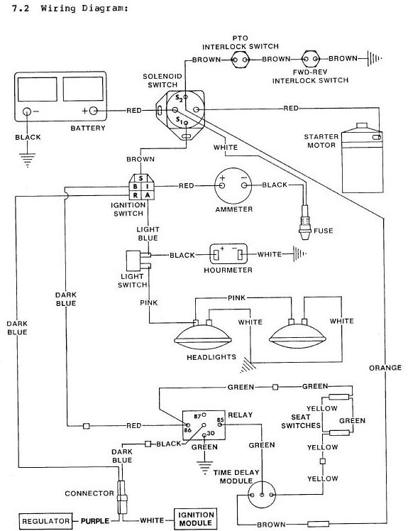 Can U0026 39 T Start Lawn Tractor But If I Disconnect The Relay Then It Will Start  To Stop I Have To