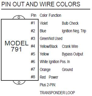 2010 12 21_220638_bulldog2 pk3 wiring diagram wiring diagram pk3 wiring diagram at mifinder.co