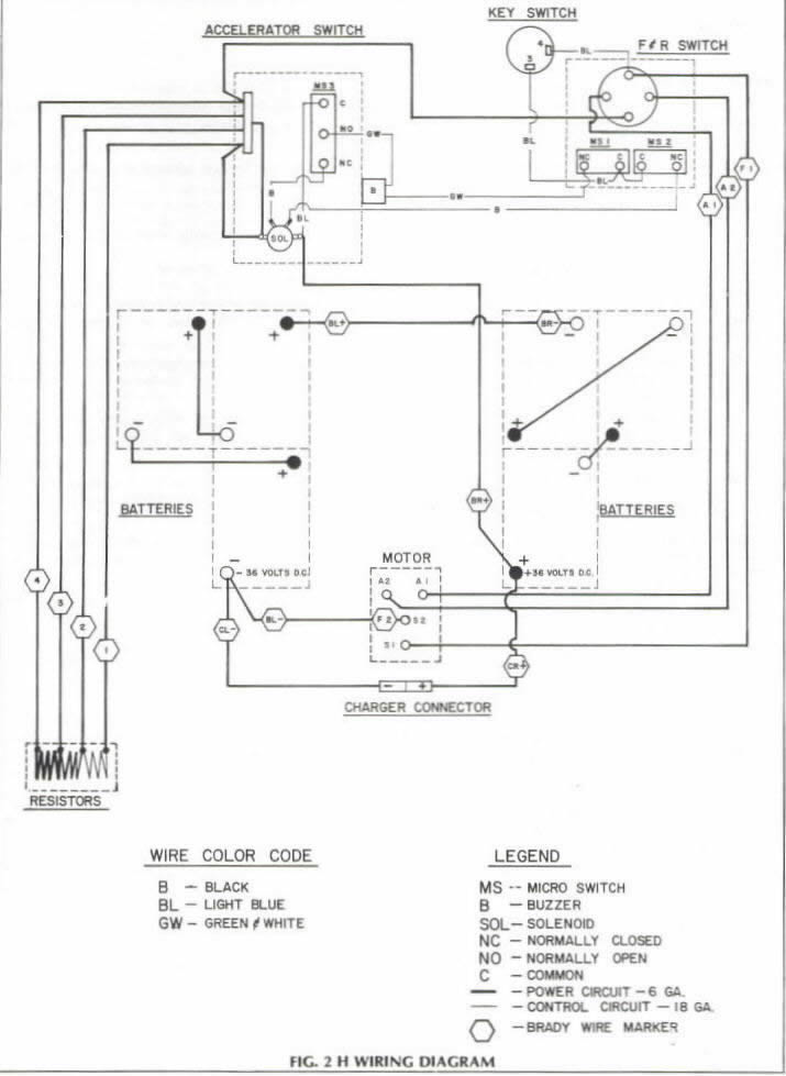 Ezgo Txt Golf Cart Wiring Diagram Free Diagrams