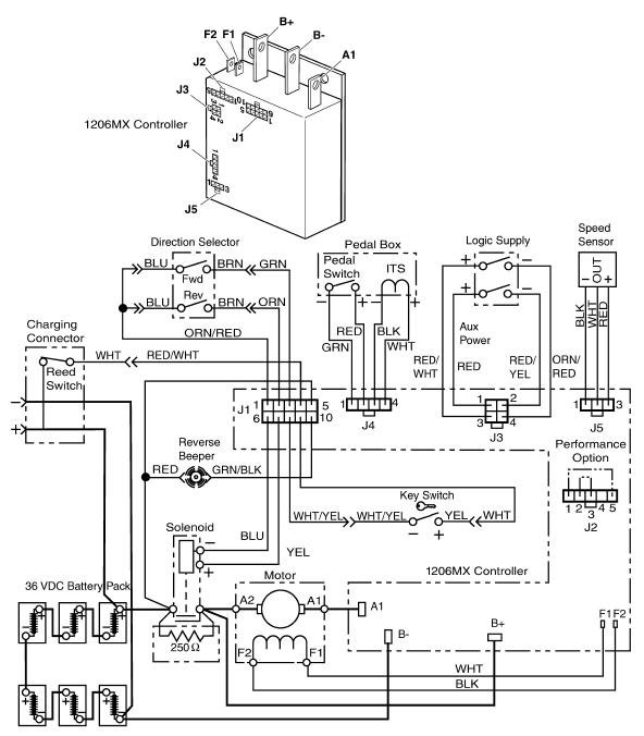 2009 ezgo wiring diagram i have an electric ez-go that i bought used in 2009, i ... #1