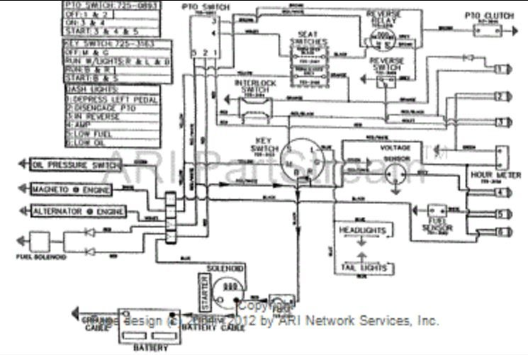 2012 04 16_155218_1864_2 wiring diagram for cub cadet zero turn readingrat net cub cadet rzt 50 wiring diagram at virtualis.co