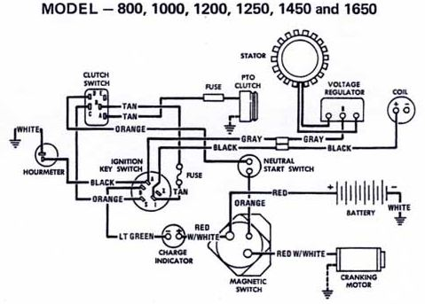 Scag Mowers Wire Harness Diagram in addition Cub Cadet Lt1042 Parts Diagram additionally Cub Cadet 1720 Wiring Diagram moreover 332 Rear Pto Wiring Diagram as well Clutch Wiring Pto Simplicity Diagram 1693053. on wiring harness for cub cadet lt1050