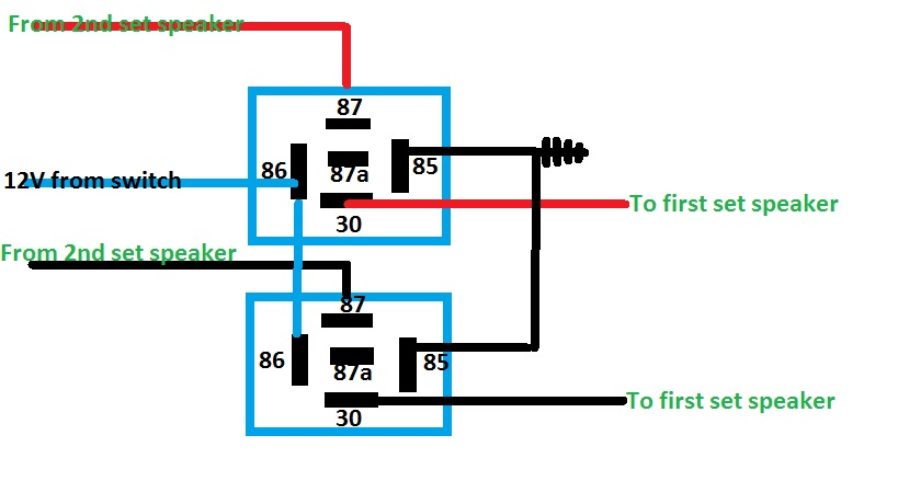 i am trying to wire a car stereo and tv to work off the same in the top diagram front speakers are wires as 4 channels the amplifier sees a 4 ohm load on each channel