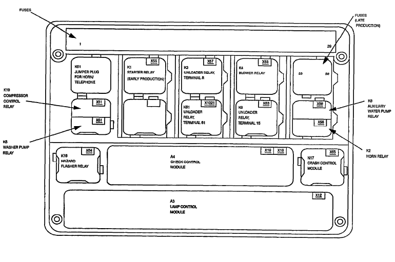 1995 E34 Fuse Box Wiring Diagrams Schematics