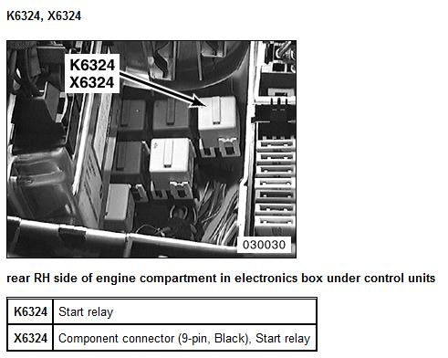 similiar 1997 bmw 528i starter and relay keywords bmw x5 starter relay wiring diagram on 1997 bmw 540i starter relay