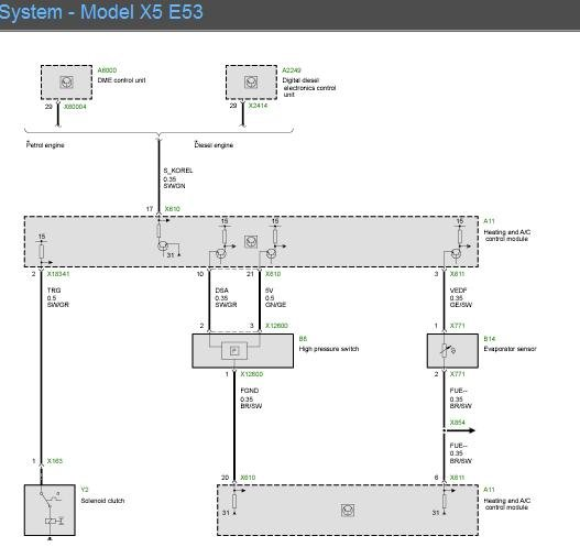 DIAGRAM] Bmw X5 2003 Wiring Diagram FULL Version HD Quality Wiring Diagram  - DIAGRAMFORPROFIT.PRAGA-HAITI.FRPraga-Haiti