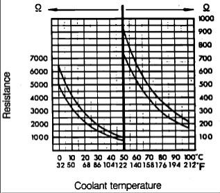 suzuki every wiring diagrams with 1986 Honda Magna 700 Wiring Schematics on Wiring Harness Cb 160 besides 1980 Gs850 Suzuki Wiring Diagram likewise 501518108477618651 additionally Suzuki Ds80 Wiring Diagram furthermore Wiring Diagram For 120 Volt Reversible Winch.