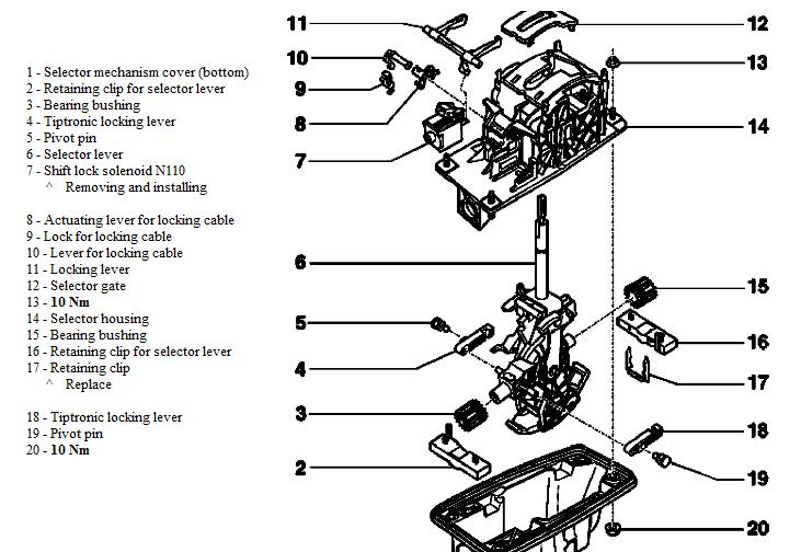 volkswagen beetle shifter diagram