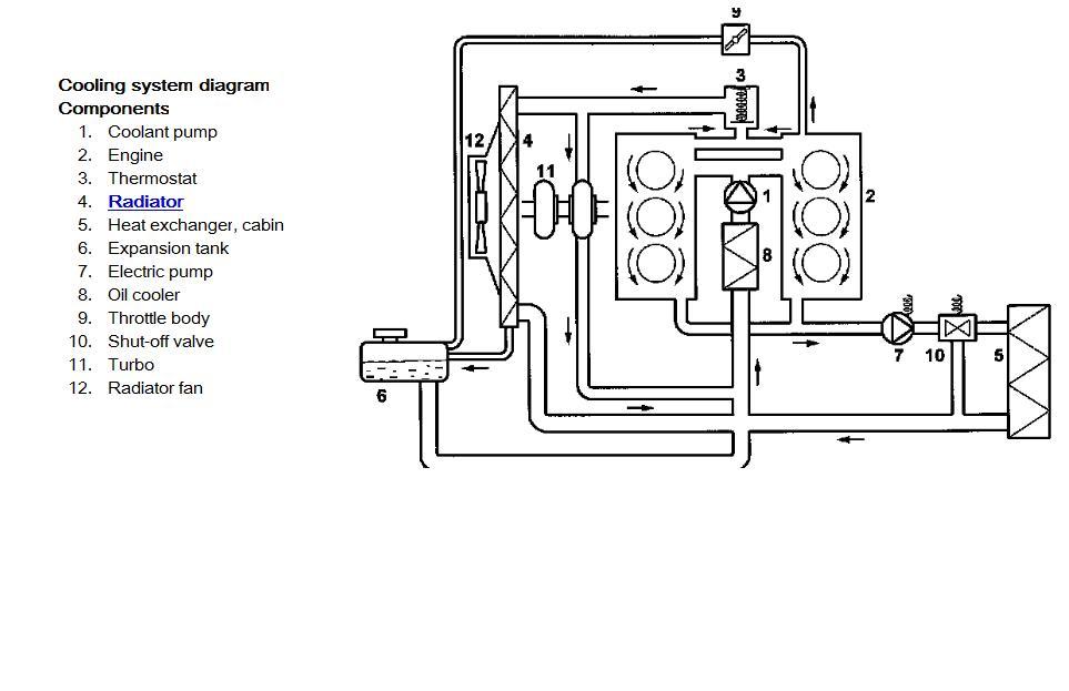 engine head gasket stop leak  engine  free engine image