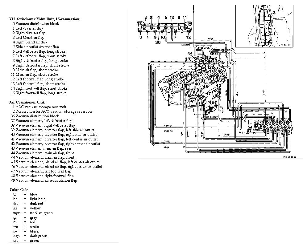 Benz Engine Diagram Great Design Of Wiring Mb 1998 S320 Mercedes Auto E320