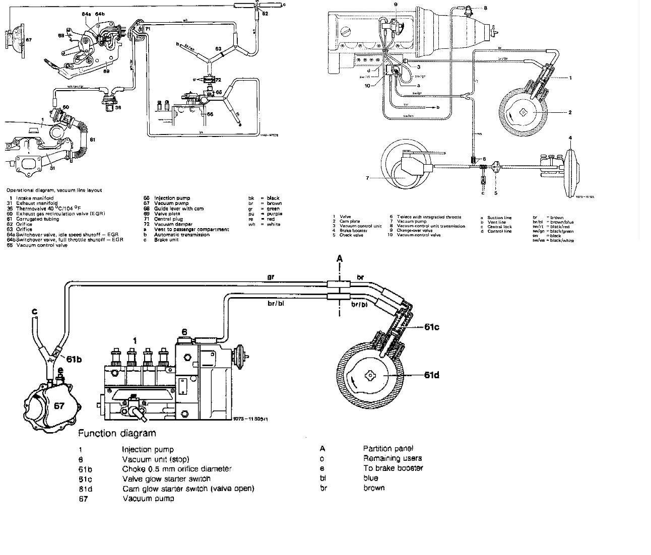 1984 mercedes 300d vacuum diagram