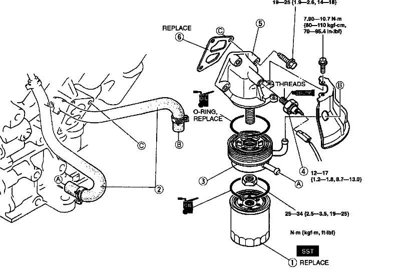 toyota sienna oil pressure sending unit location  toyota