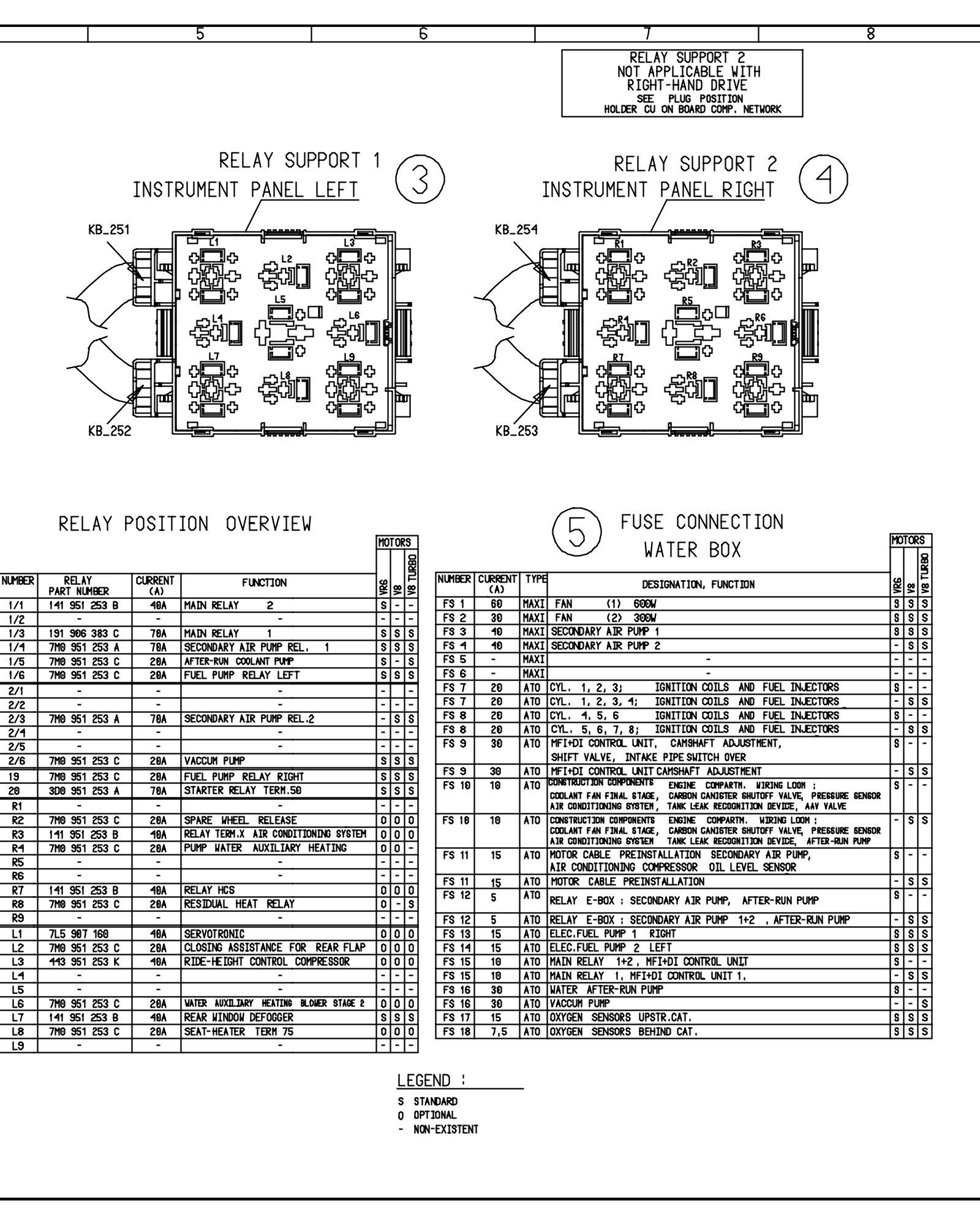 porsche cayenne fuel relay location porsche get free image about wiring diagram