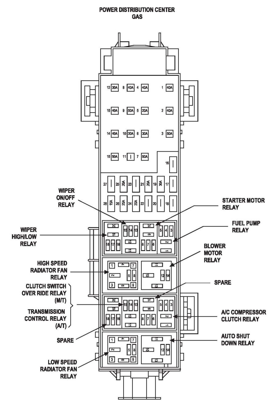 electrical wiring diagram 2006 jeep commander