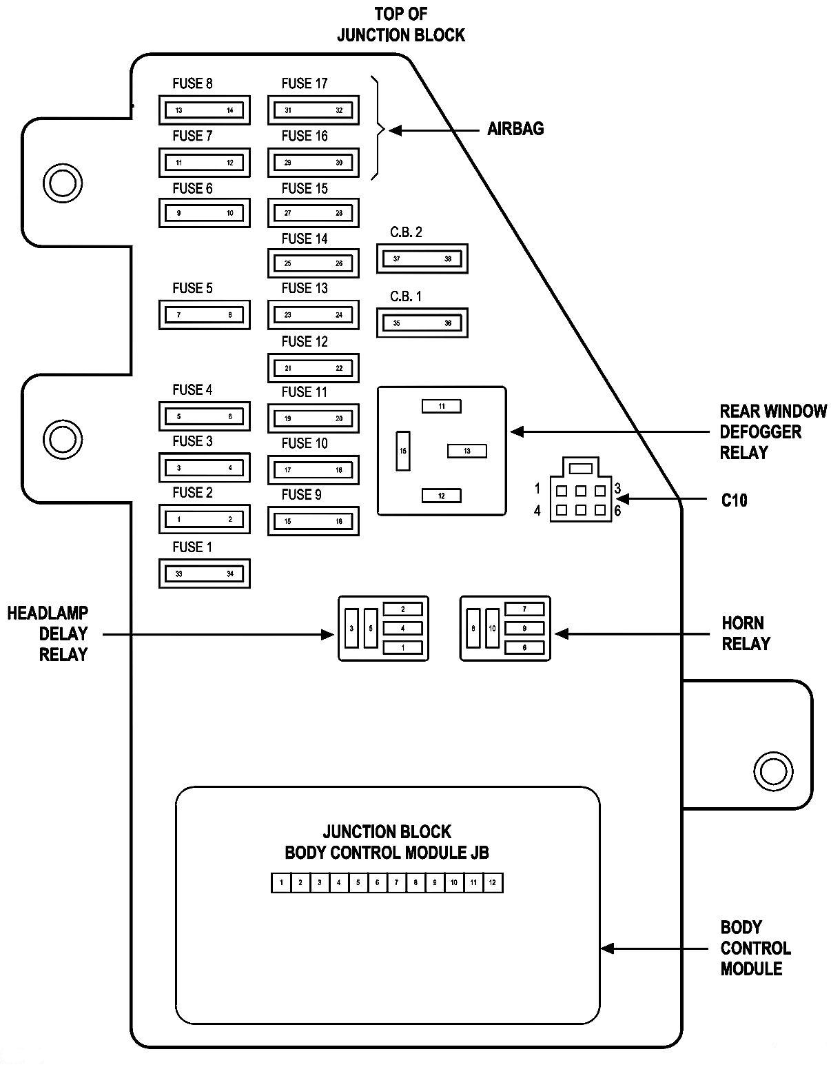 fuse box diagram for 2005 chrysler sebring starting know about 2006 sebring fuse  box diagram 1996