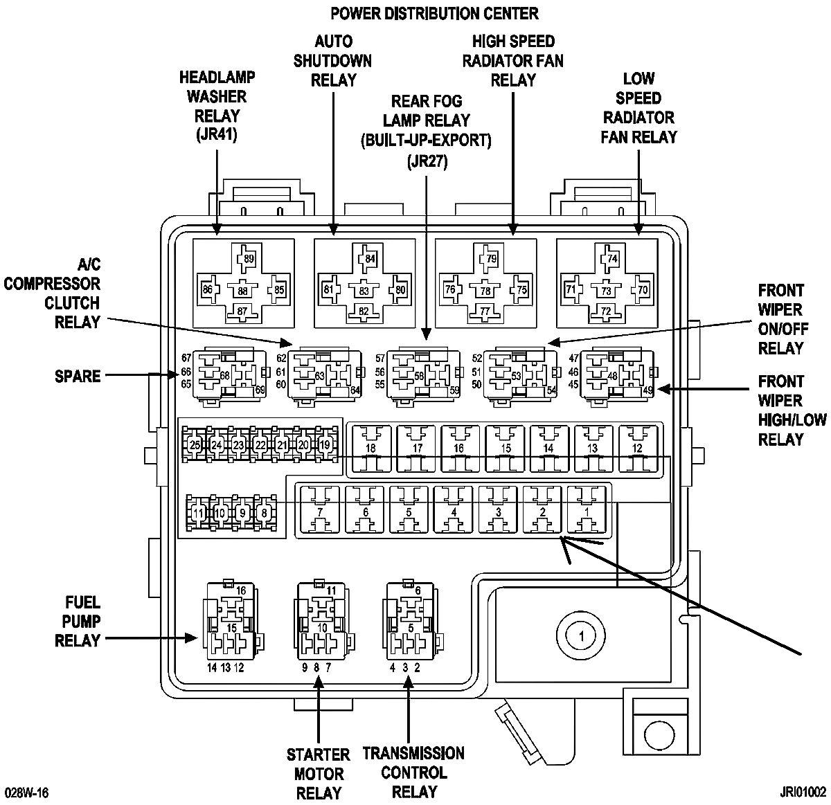 2004 chrysler sebring under hood fuse box diagram