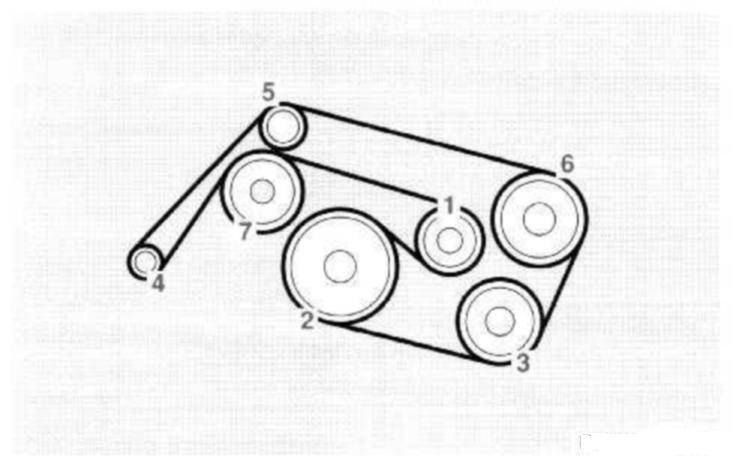 mercedes e320 w 210 engine alternator belt path