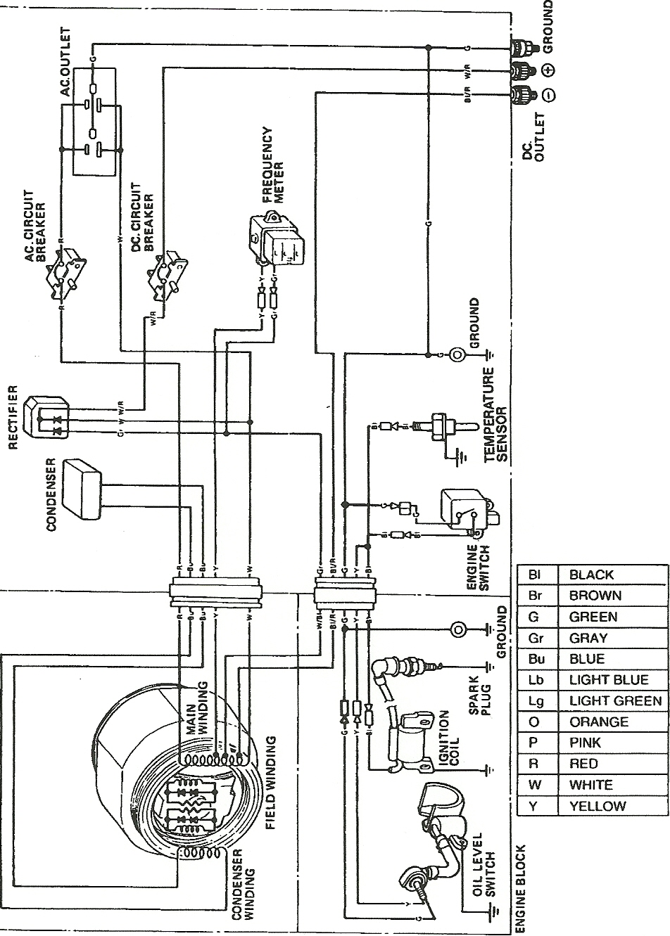 honda eu3000is generator wire diagram  honda  auto wiring