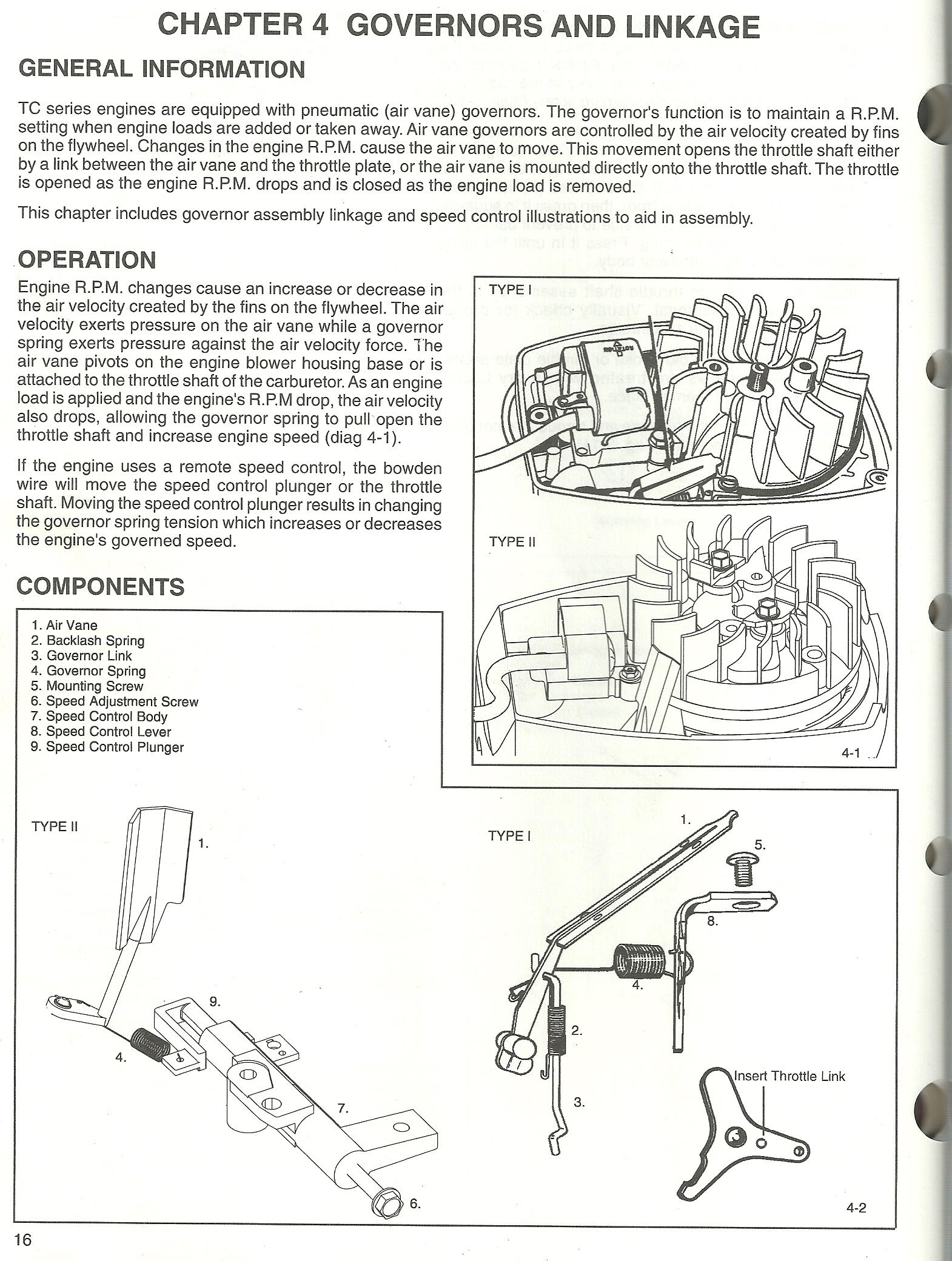 i need a diagram for the carbureter throttle spring setup for graphic