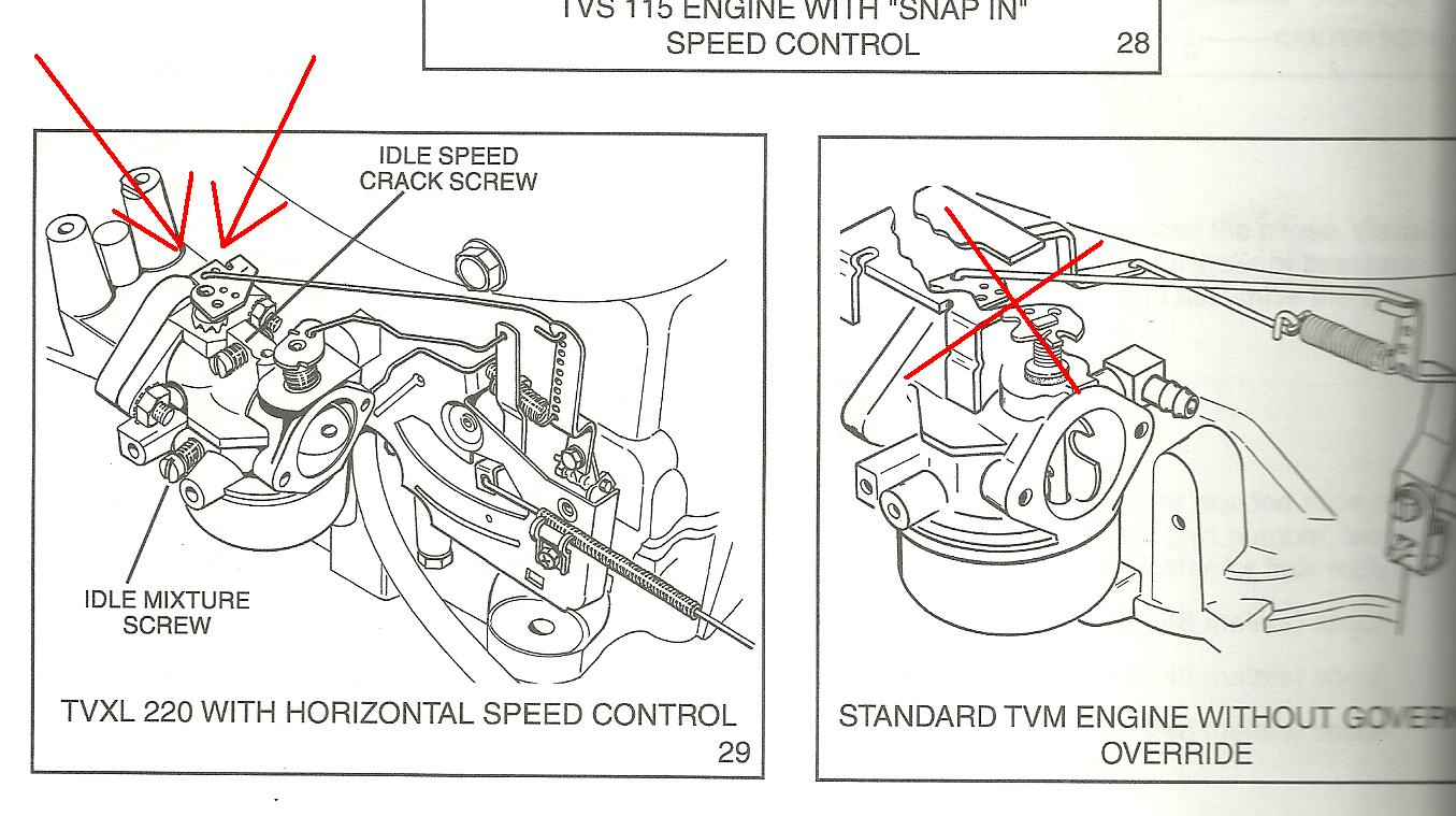 i nee a diagram of the throttle linkage on a adrien snowblower