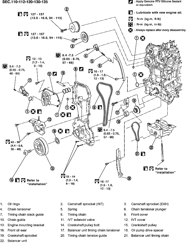 how to correctly install timing chain on 2005 altima