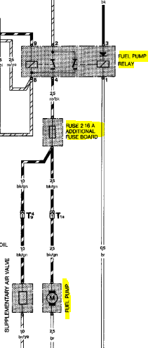 1983 porsche 944 need the following 1 fuse designation in