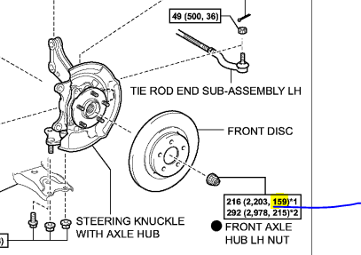 What Is Causing The Wheel Bearing Hub To Keep Going Bad
