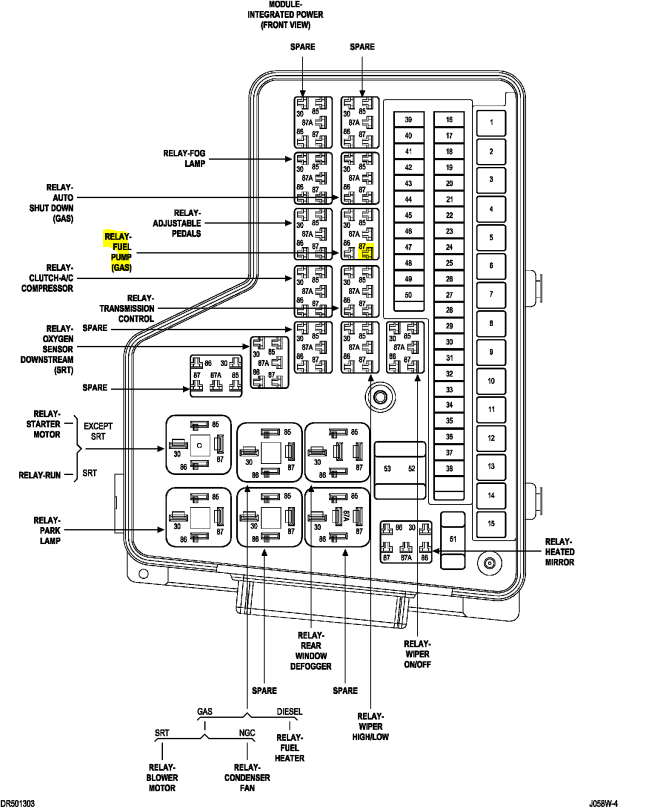 1995 Dodge Ram 2500 Fuse Box on 1996 dodge ram 1500 fuse diagram