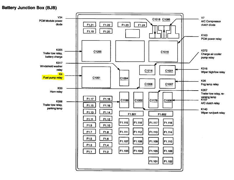 search results 2000 f150 fuse box layout html