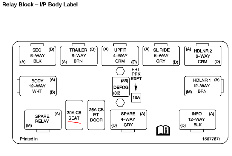 2005 chevy colorado stereo wiring diagram images 2001 chevrolet impala fuse box diagram on 2004 chevy fuse box diagram