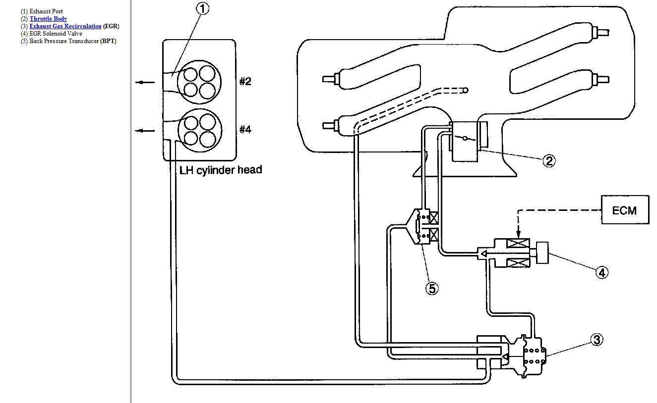 1992 subaru legacy engine diagram  subaru  auto wiring diagram