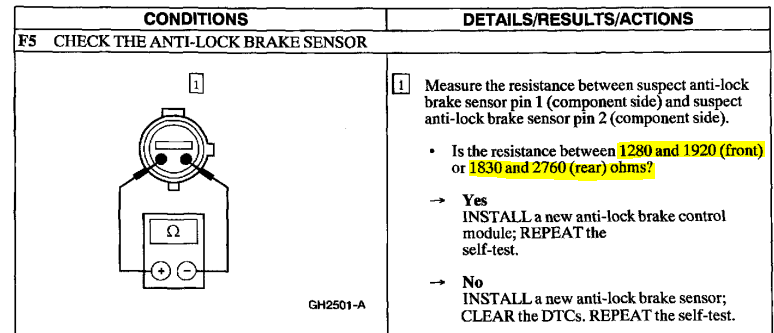 on Abs Sensor 2002 Ford Mustang