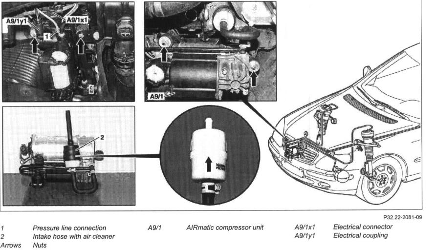 2000 mercedes s500 airmatic problem for Mercedes benz air suspension problem