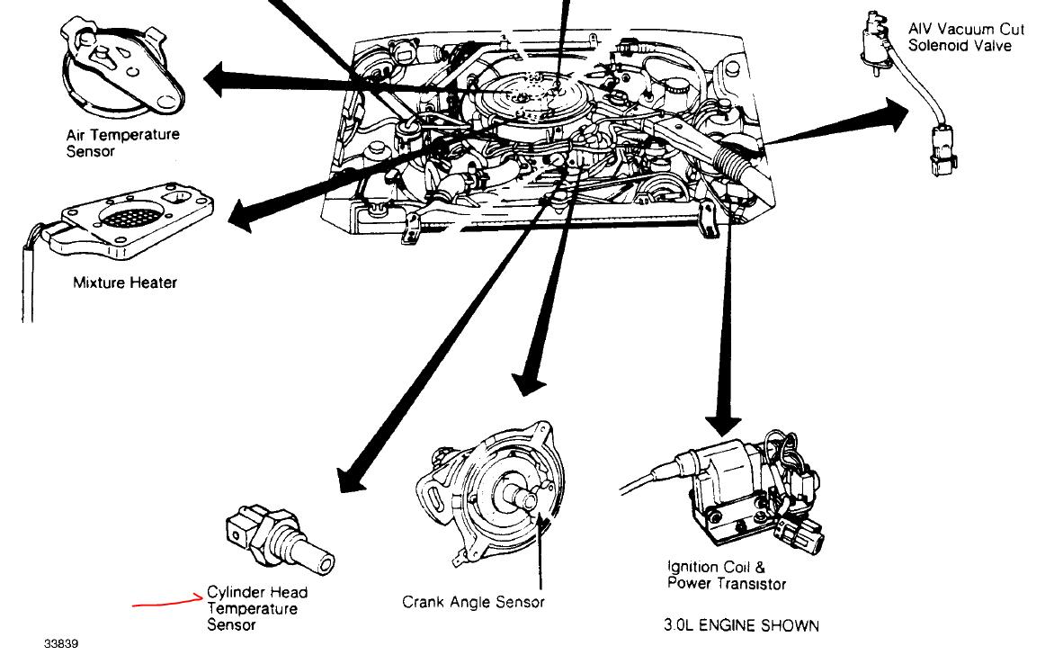 honda electronic transmission problem troubleshoot