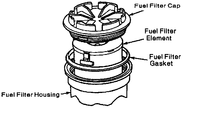 i have a wix fuel filter and it has a gasket and an o