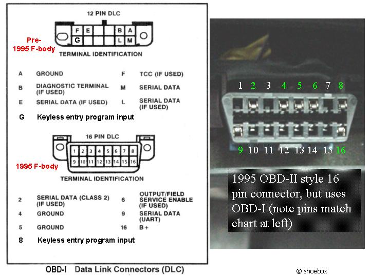 obd2 wiring diagram obd2 image wiring diagram bmw obd2 wiring diagram jodebal com on obd2 wiring diagram