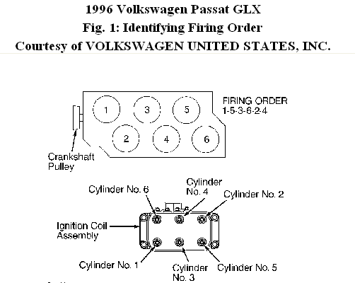 2008 03 22_185449_2008 03 22_185553 vwvortex com spark plug wires (i searched, i'm dumb) vr6 spark plug wire diagram at soozxer.org