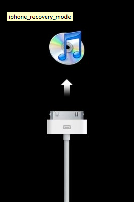 how to connect my iphone to my computer without usb