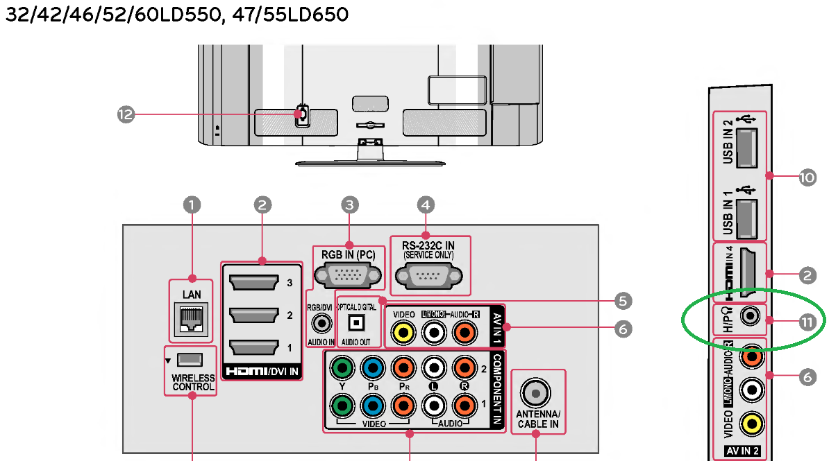 stereo headphone socket wiring diagram we own a lg model 32 ld550  serial number 003fxsk2d i  we own a lg model 32 ld550  serial number 003fxsk2d i