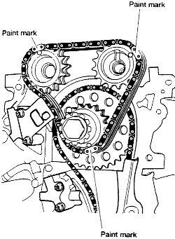 B F F on Nissan Sentra Engine Diagram