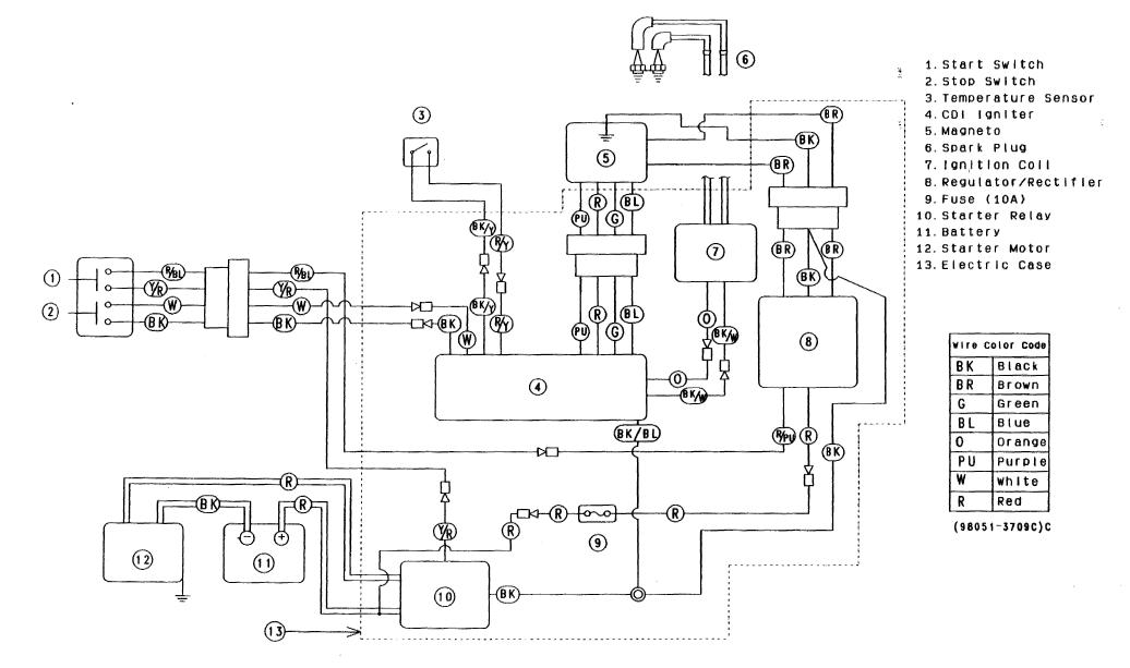 kawasaki 750 jet ski wiring diagram kawasaki wiring diagrams