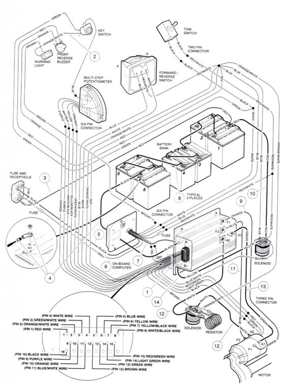 Club Car Electrical System Schematic