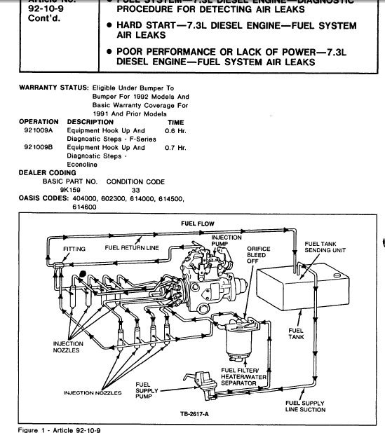 similiar international te parts breakdown keywords international t444e engine belt diagram on t444e international engine