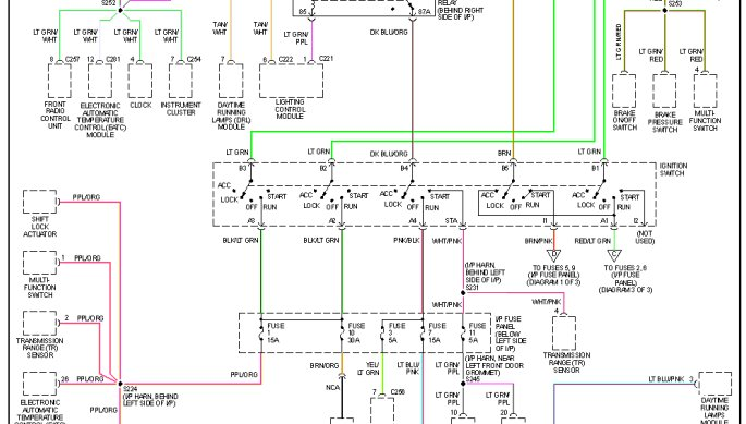 Need ignition wiring diagram lincoln town car