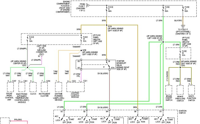 Need Ignition Wiring Diagram 1997 Lincoln Town Car