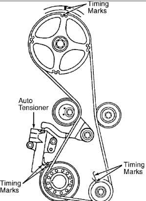 Does Honda Crv 2009 Have A Timing Belt Autos Post