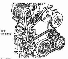 2001 Chevy Cavalier Serpentine Belt Diagram
