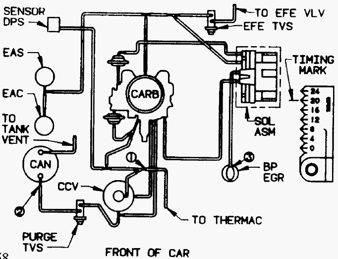 I Need To Know The Emission Hose Routing For A 1986 5 0l  One That I Can Understand
